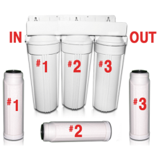 Arsenic-Lead-Heavy Metals-Chlorine-Sediment-E.Coli-Bacteria-VOC filters  w/Triple Housing